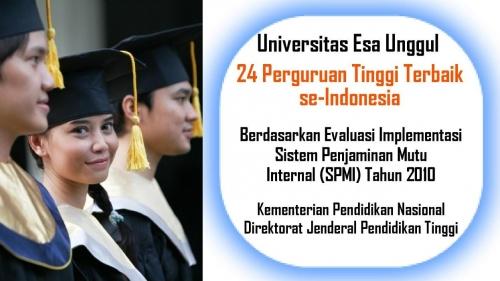 UEU masuk dalam 24 Perguruan Tinggi Terbaik dalam Evaluasi SPMI Tahun 2010