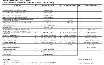 Kalender Akademik  Universitas Esa Unggul