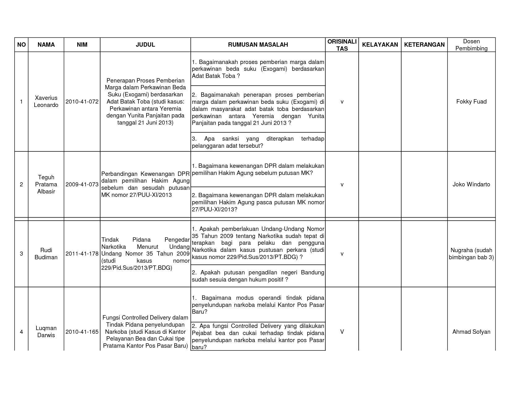 Outline Skripsi Mahasiswa Fakultas Hukum Sem Genap 2013 2014 Per