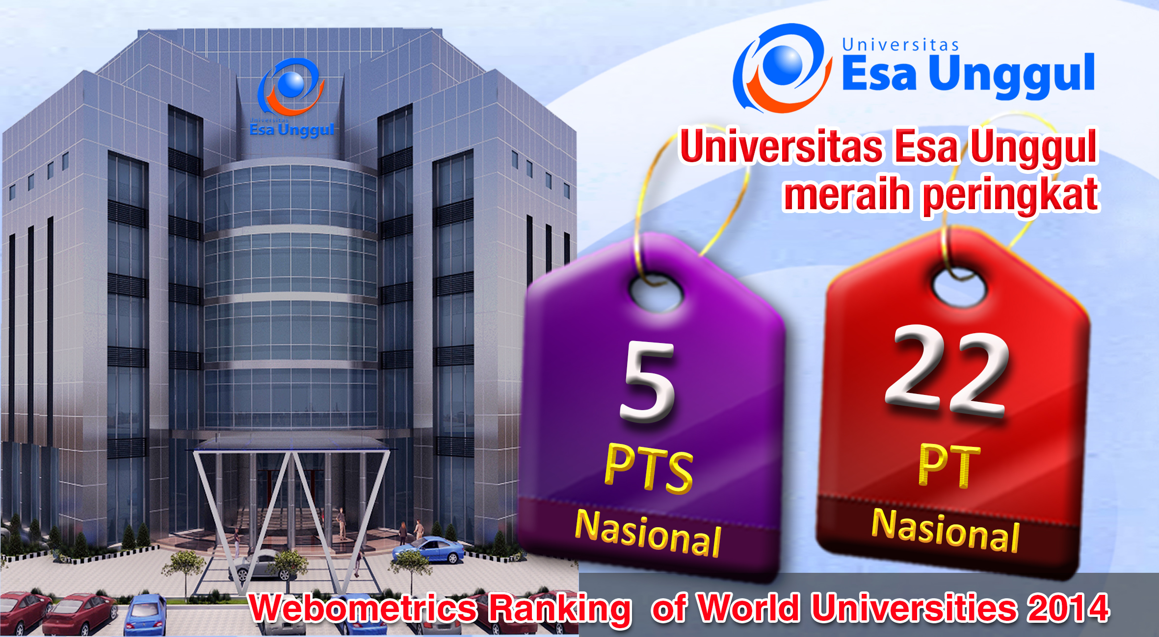 Universitas Esa Unggul Meraih Peringkat Terbaik ke-5 PTS se-Indonesia Webometrics Ranking of World Universities – Juli  2014