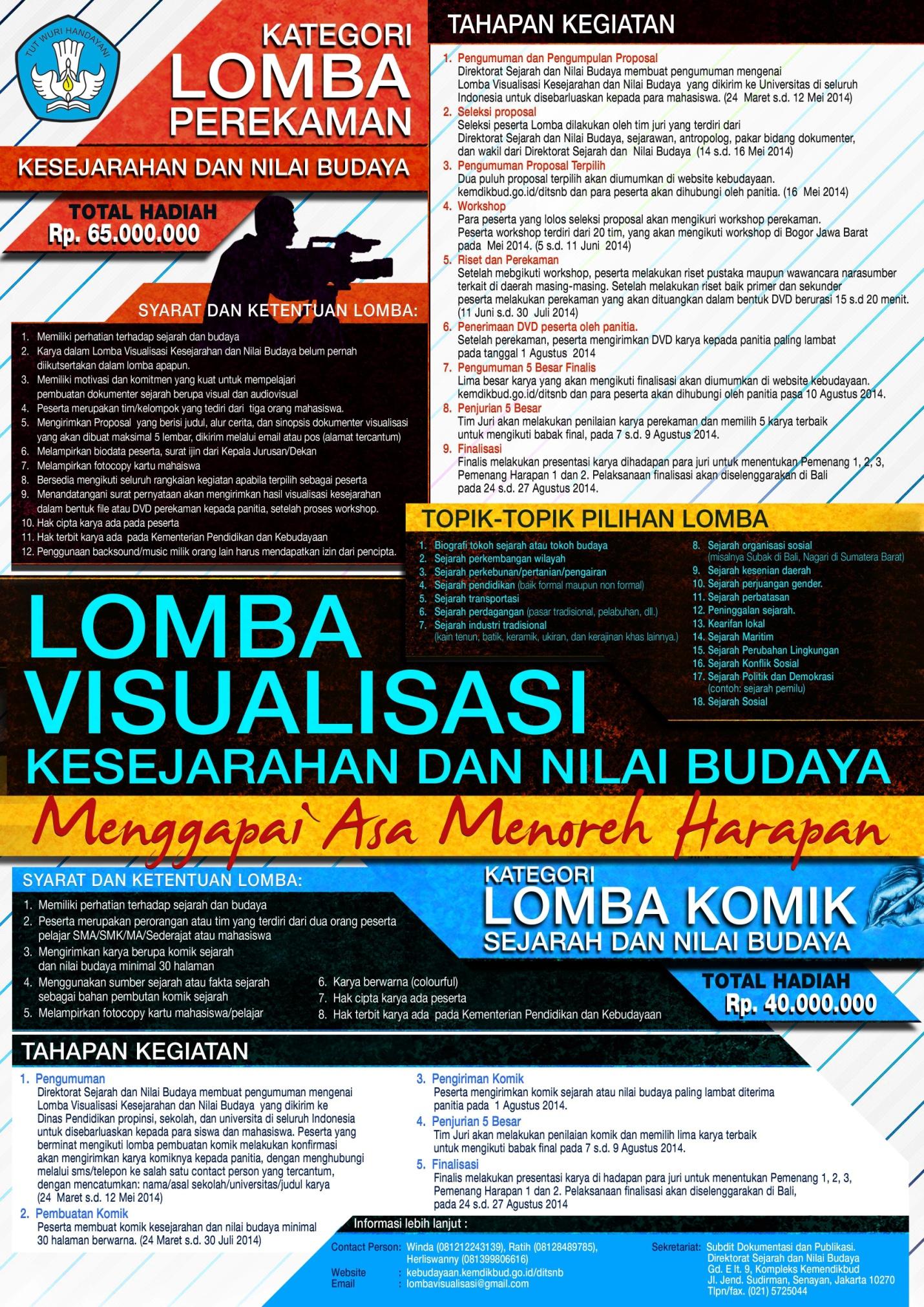 Lomba Essay Budaya 2014