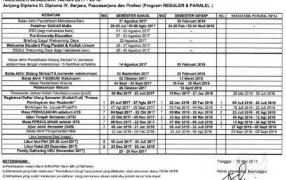 Kalender Akademik Universitas Esa Unggul Tahun Akademik 2017/2018