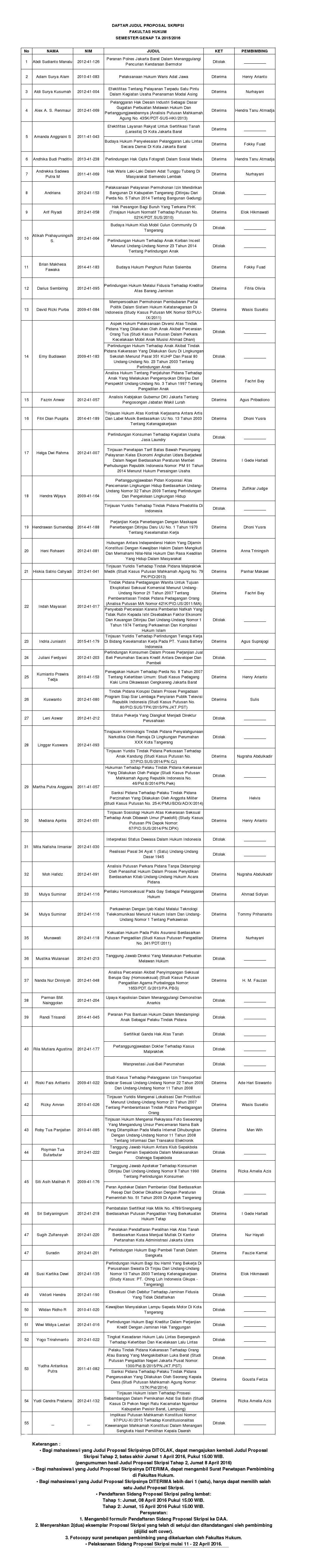 Daftar Judul Proposal Skripsi Fakultas Hukum Semester Genap TA 2015/2016