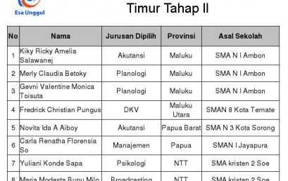 Penerima Beasiswa Indonesia Timur Tahap II Universitas Esa Unggul Tahun 2016