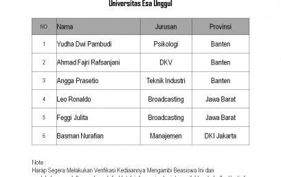 Penerima Beasiswa Prestasi Tahap II Universitas Esa Unggul  Tahun 2016
