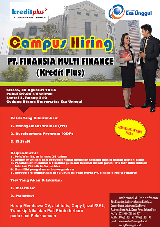 PT. Finansia Multi Finance (Kredit Plus)