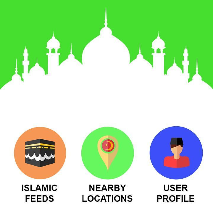 Mahasiswa Teknik Informatika Universitas Esa Unggul Ciptakan Aplikasi Wisata Islami