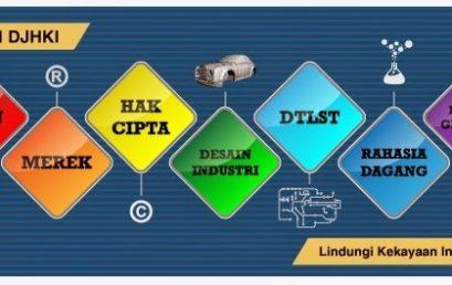 Lembaga  Sentra Kekayaan Intelektual (KI)