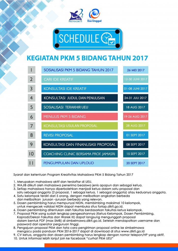 POSTER PKM 5 BIDANG 2017