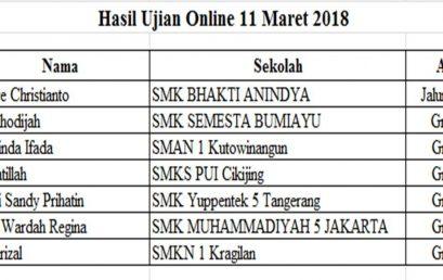 Hasil Ujian Online Universitas Esa Unggul