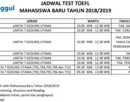 Jadwal Test Toefl Mahasiswa Baru Program Reguler 2018-2019-2