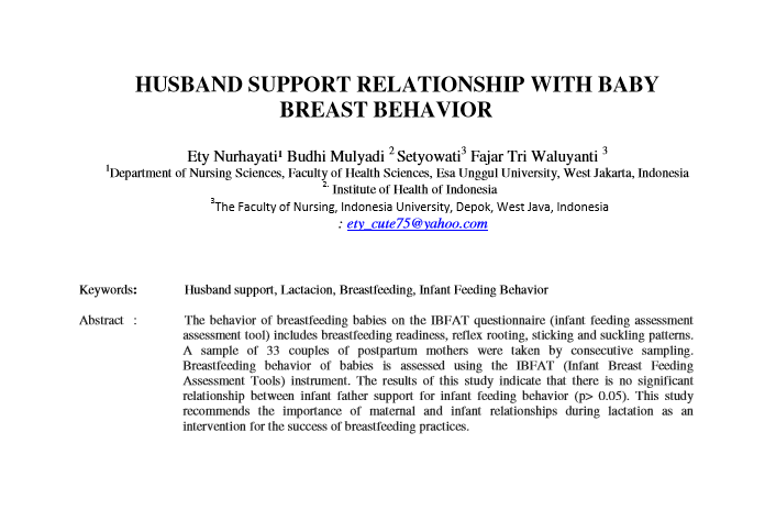 Husband Support Relationship with Baby Breast Behavior