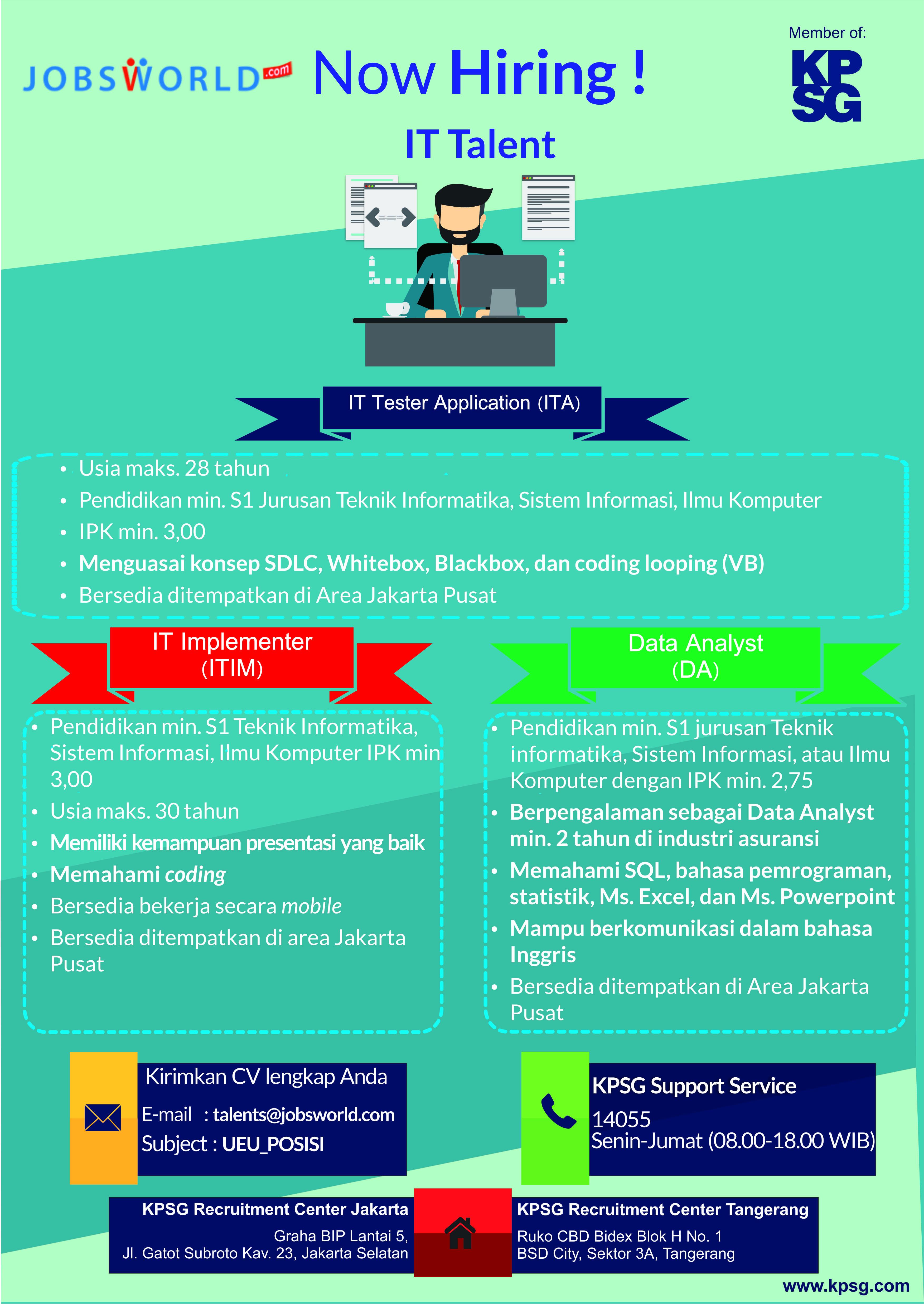 Lowongan Kerja PT. Karyaputra Suryagemilang (KPSG)
