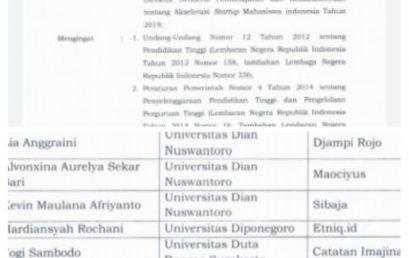 1 MAHASISWA UNIVERSITAS ESA UNGGUL LOLOS PROPOSAL DI LOMBA AKSELERASI STRUUP MAHASISWA INDONESIA TAHUN 2019