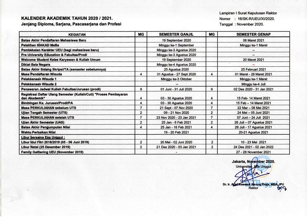 Kalender Akademik Tahun Akademik 2020/2021
