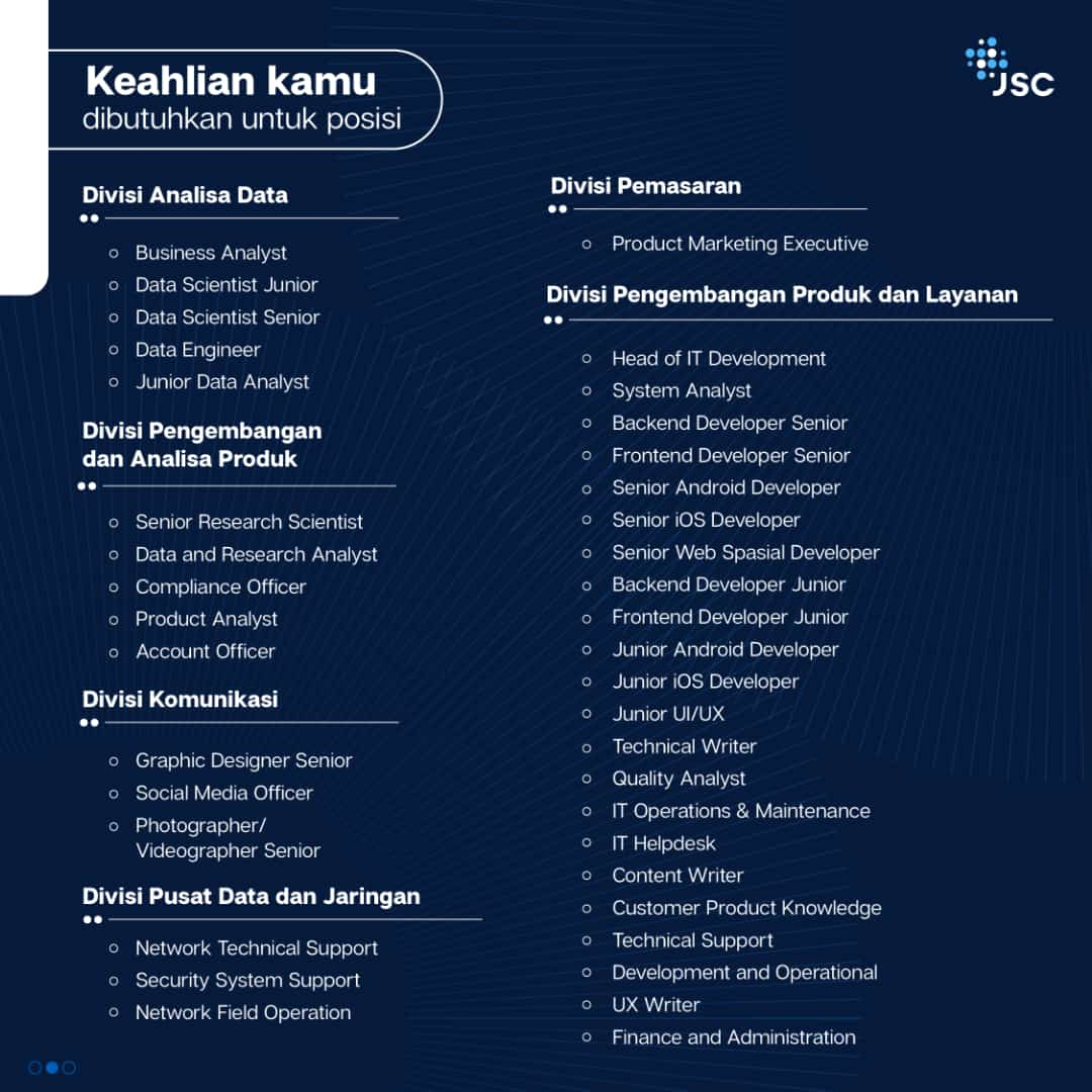 Lowongan Pekerjaan Jakarta Smart City